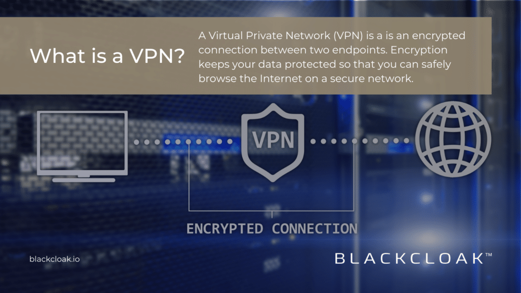 What Does a VPN Do Exactly?